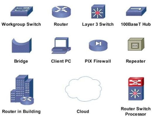CISCO シンボル 図  NETWORK NETWORK http://network-cis